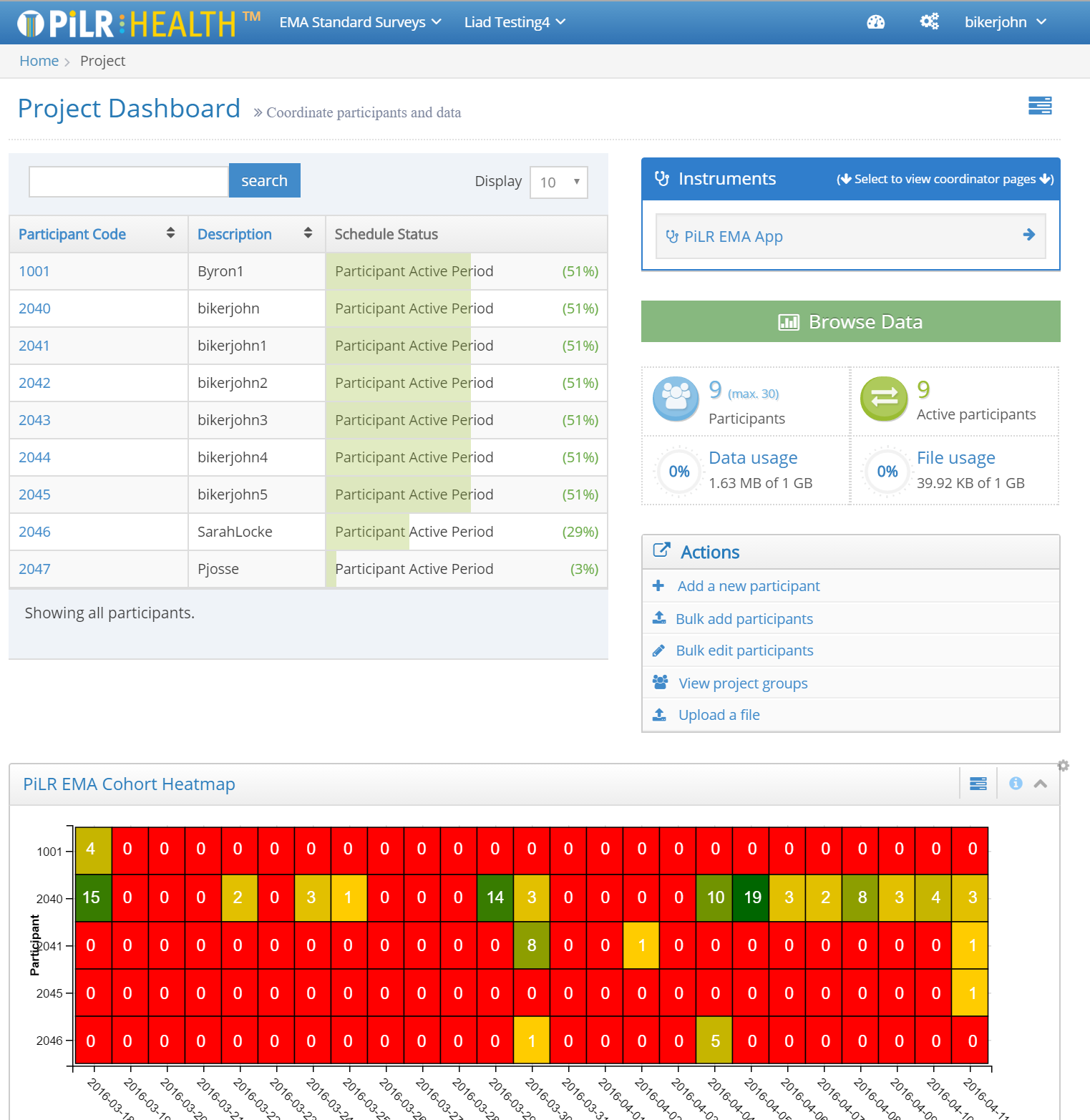 PiLR Health Project Dashboard Page